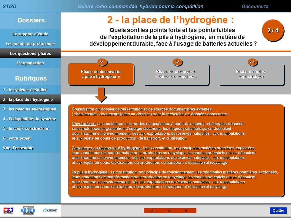2 - la place de l'hydrogène :