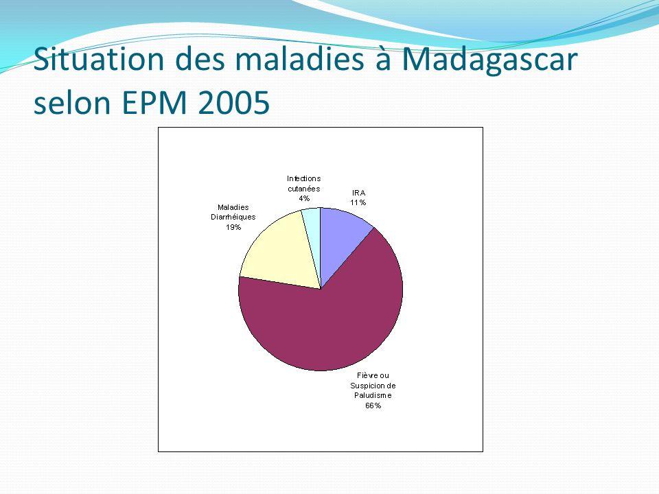 Situation des maladies à Madagascar selon EPM 2005