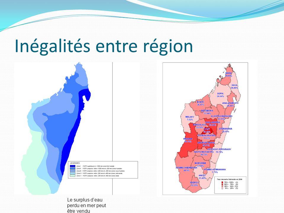 Inégalités entre région