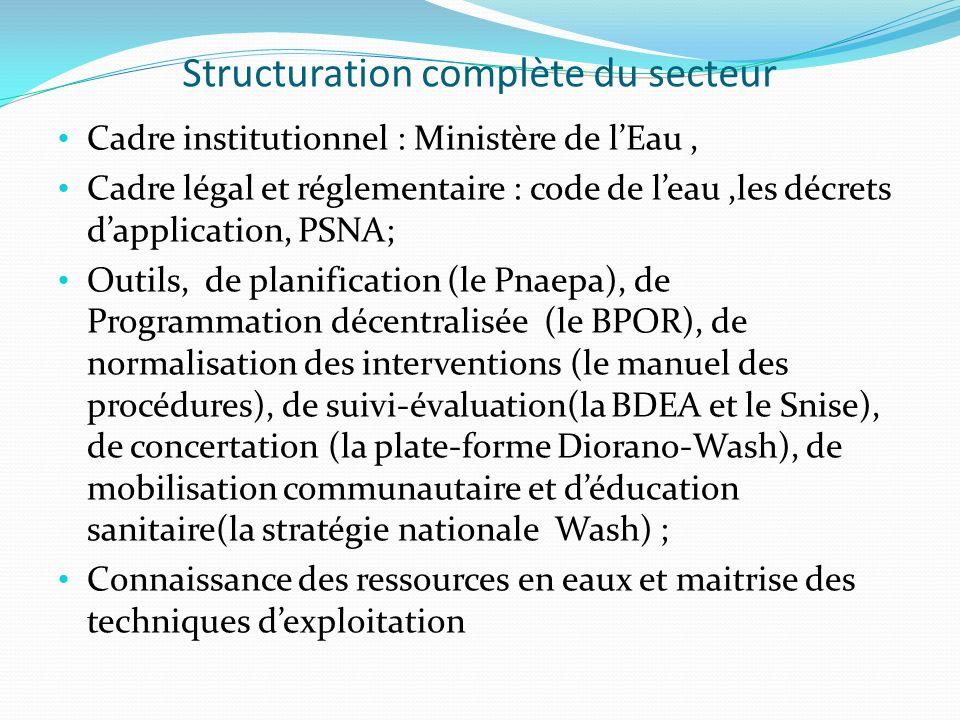 Structuration complète du secteur