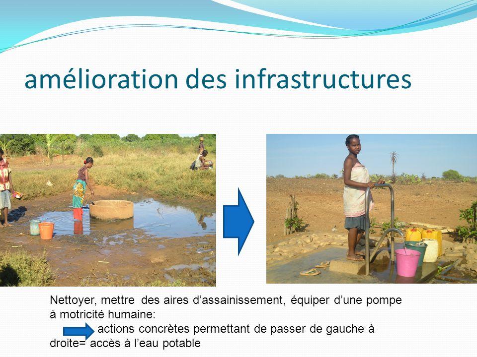 amélioration des infrastructures