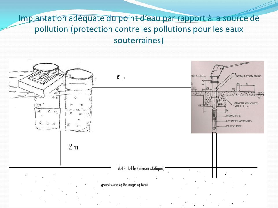 Implantation adéquate du point d'eau par rapport à la source de pollution (protection contre les pollutions pour les eaux souterraines)