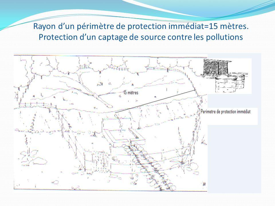 Rayon d'un périmètre de protection immédiat=15 mètres.