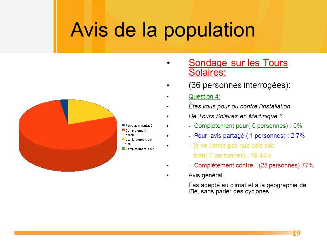 Avis de la population Sondage sur les Tours Solaires: