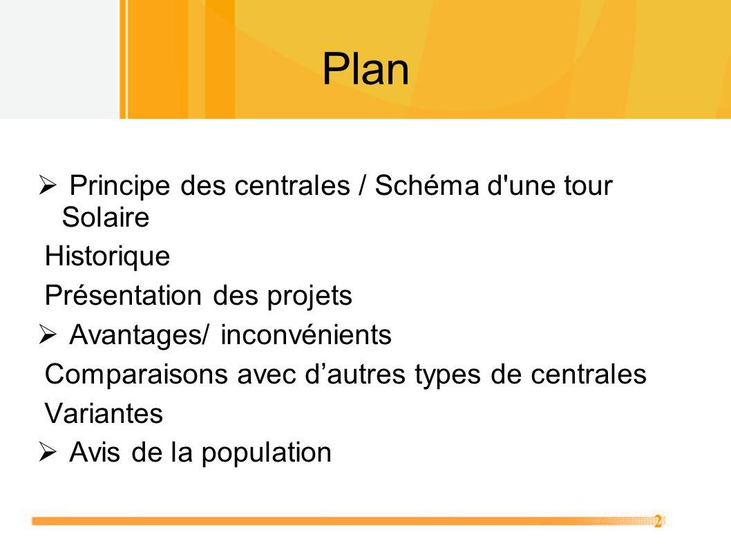 Plan Principe des centrales / Schéma d une tour Solaire Historique