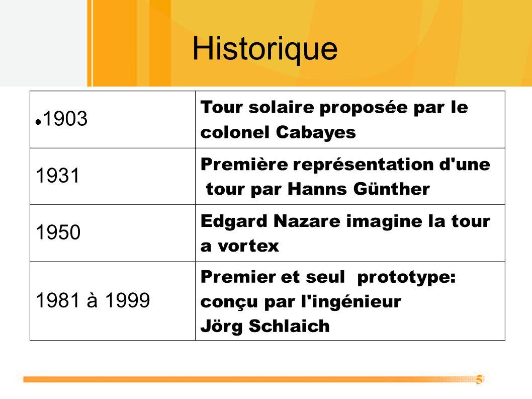 Historique 1903 1931 1950 1981 à 1999 Tour solaire proposée par le
