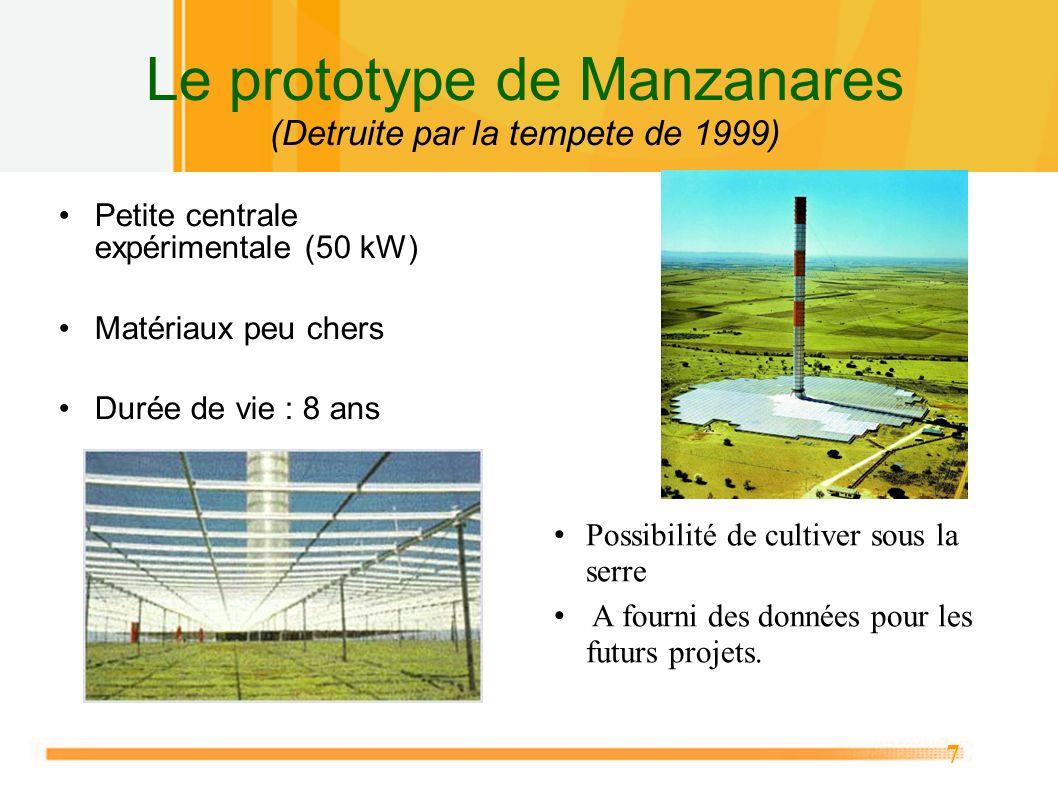Le prototype de Manzanares (Detruite par la tempete de 1999)