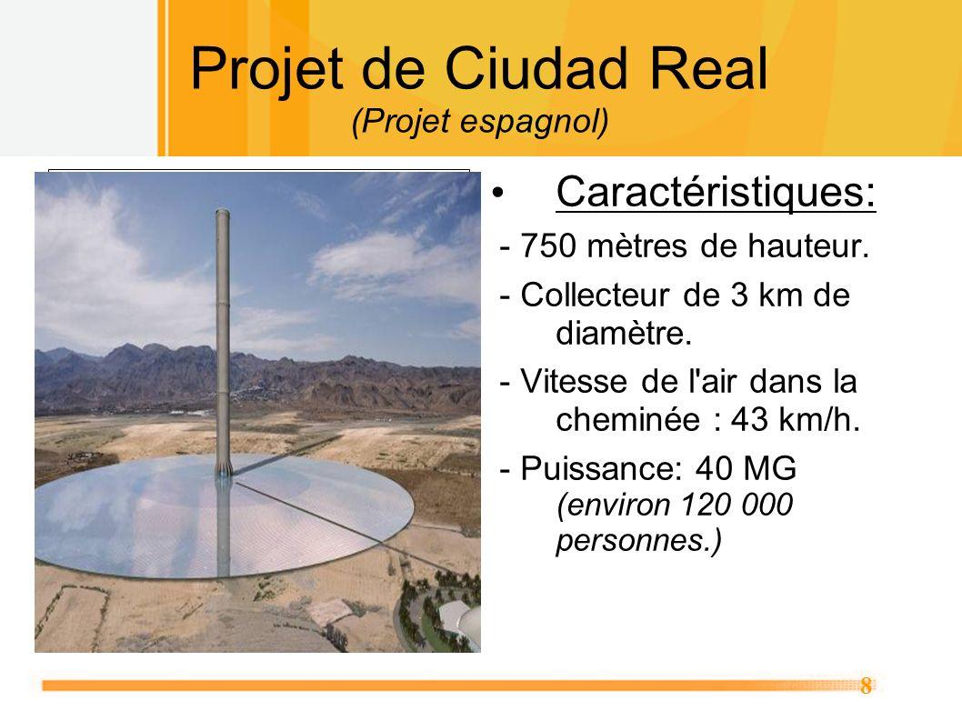 Projet de Ciudad Real (Projet espagnol)
