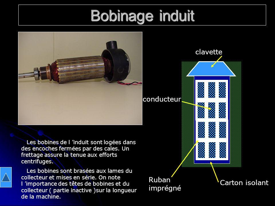 Bobinage induit clavette conducteur Ruban imprégné Carton isolant