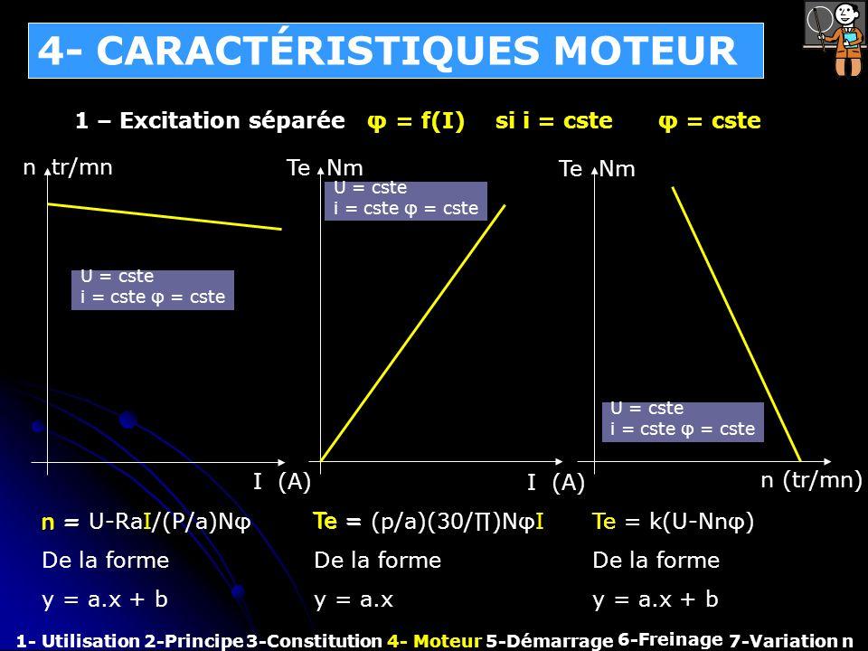 4- CARACTÉRISTIQUES MOTEUR