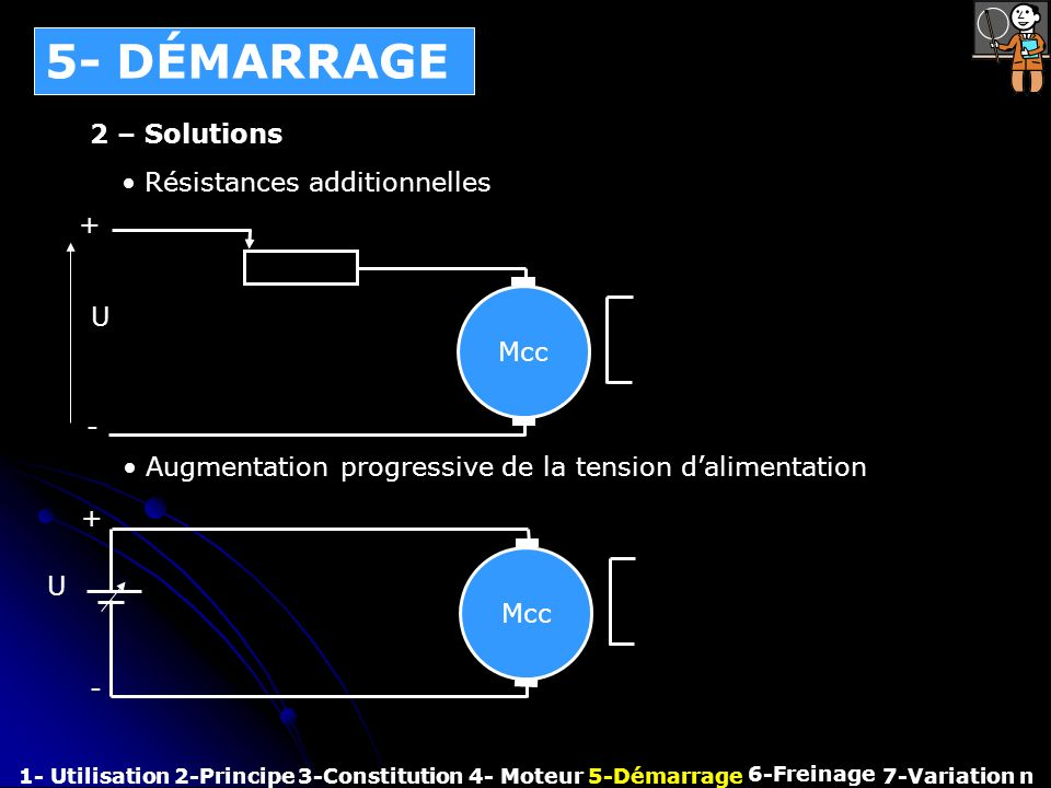 5- DÉMARRAGE 2 – Solutions Résistances additionnelles + U Mcc -