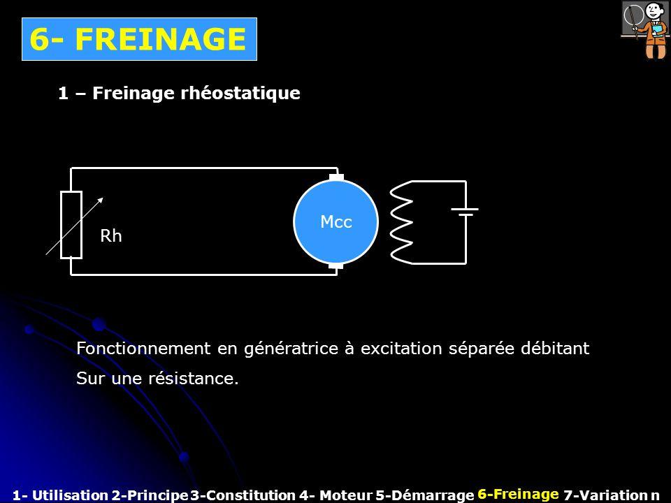 6- FREINAGE 1 – Freinage rhéostatique Mcc Rh