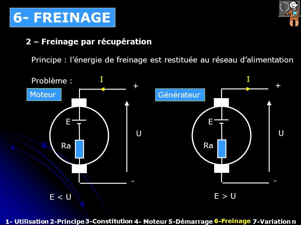 6- FREINAGE 2 – Freinage par récupération