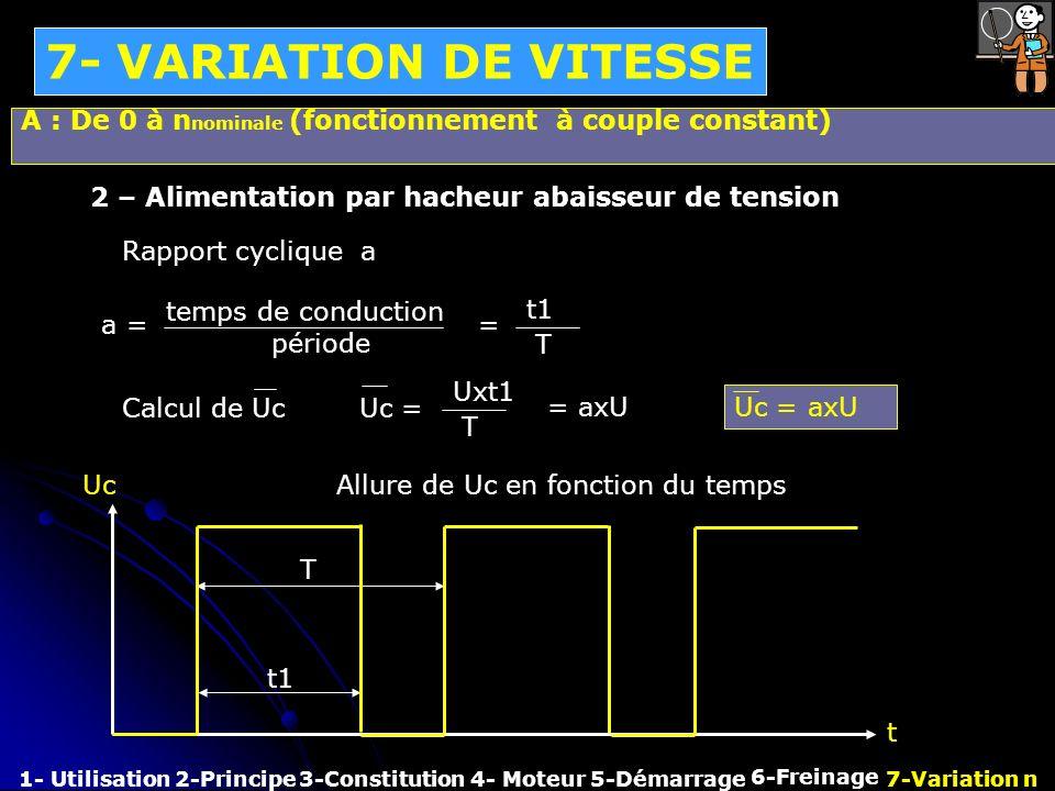 7- VARIATION DE VITESSE A : De 0 à nnominale (fonctionnement à couple constant) 2 – Alimentation par hacheur abaisseur de tension.