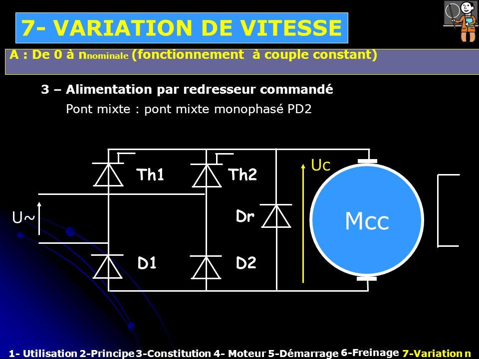 Mcc 7- VARIATION DE VITESSE Th1 Th2 D1 D2 Dr Uc U~