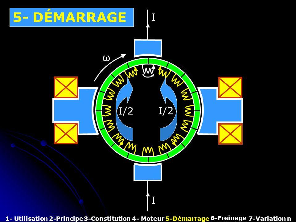 5- DÉMARRAGE I ω I/2 I/2 I 1- Utilisation 2-Principe 3-Constitution