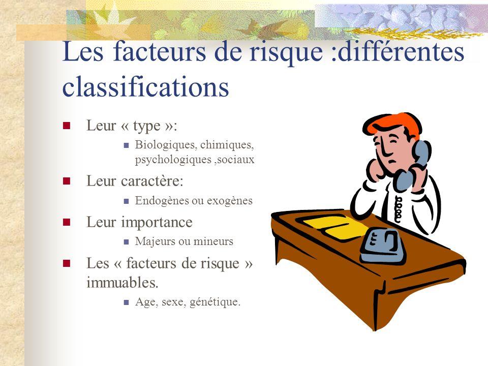 Les facteurs de risque :différentes classifications