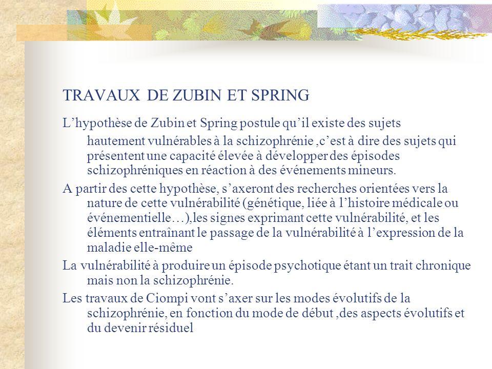 TRAVAUX DE ZUBIN ET SPRING
