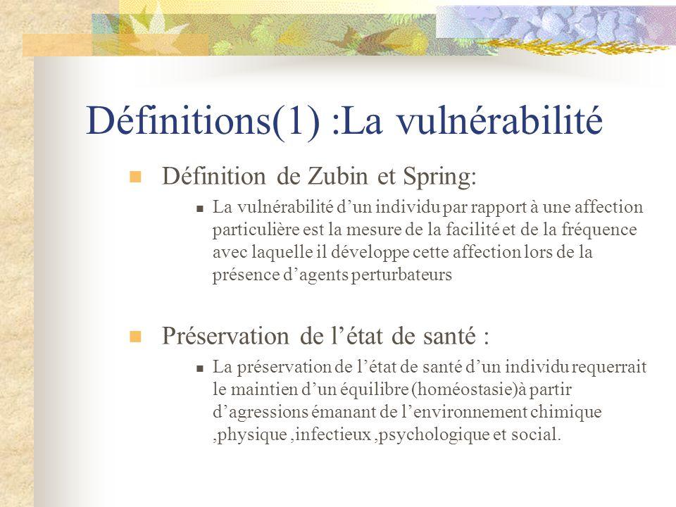 Définitions(1) :La vulnérabilité