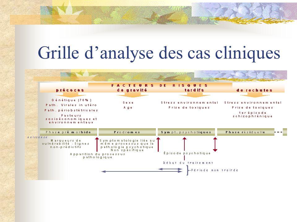 Grille d'analyse des cas cliniques