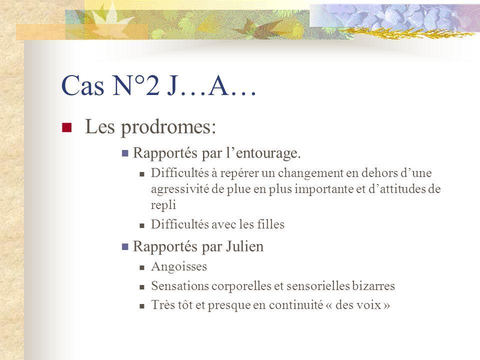Cas N°2 J…A… Les prodromes: Rapportés par l'entourage.