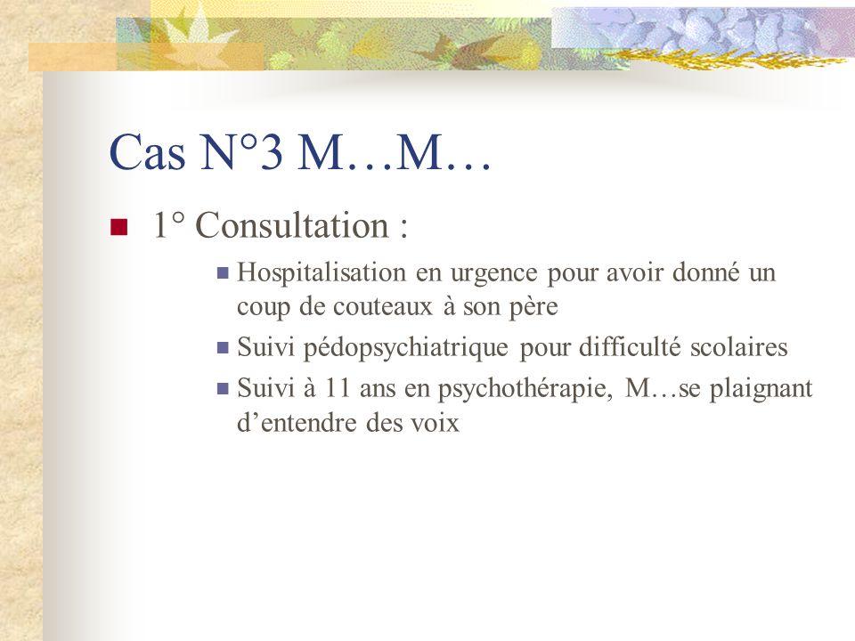 Cas N°3 M…M… 1° Consultation :