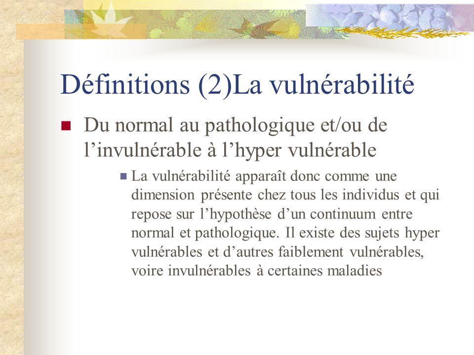Définitions (2)La vulnérabilité