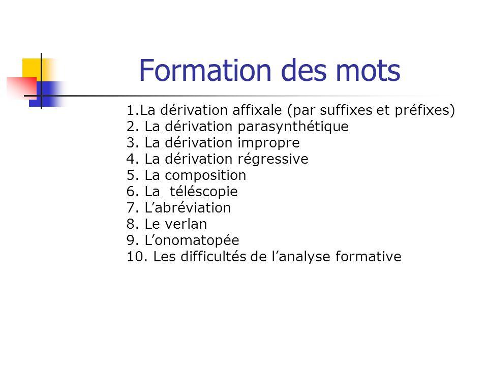 Formation des mots 1.La dérivation affixale (par suffixes et préfixes)