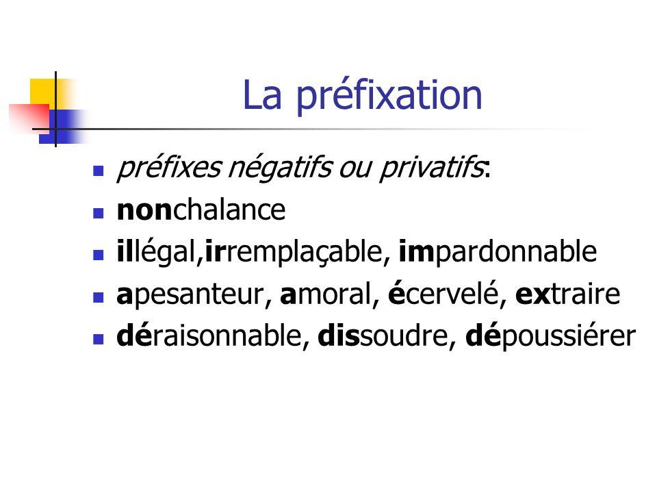La préfixation préfixes négatifs ou privatifs: nonchalance
