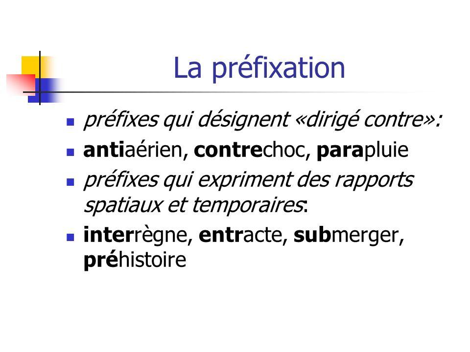 La préfixation préfixes qui désignent «dirigé contre»: