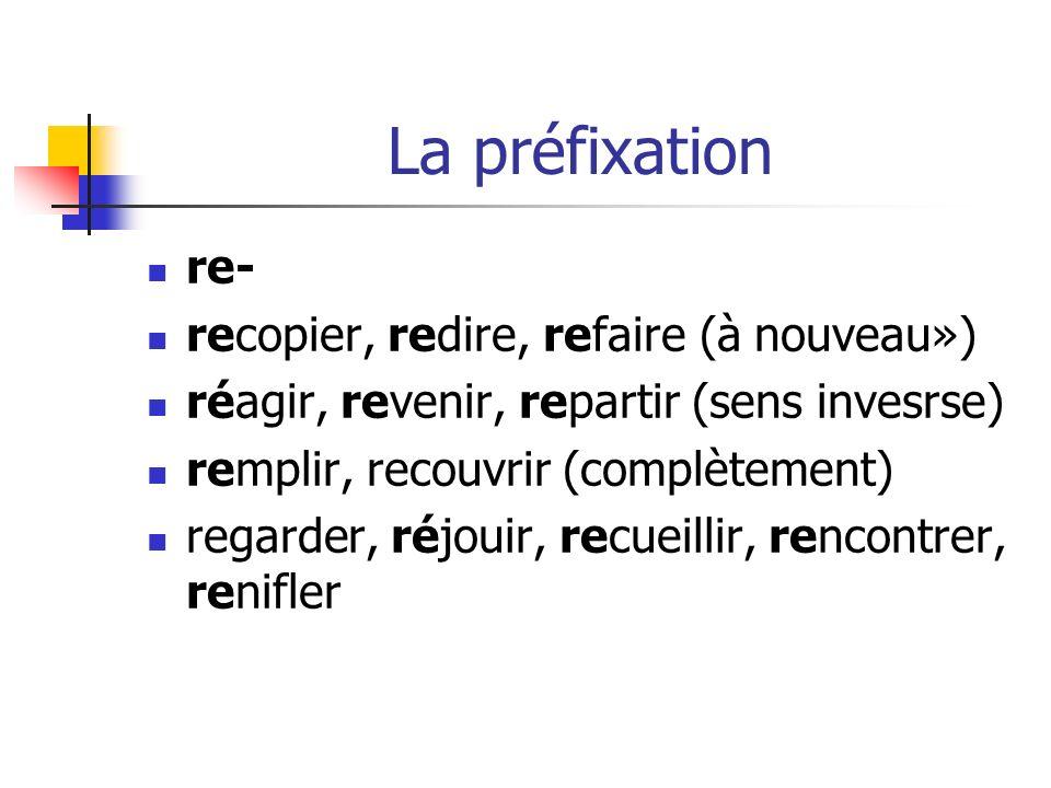 La préfixation re- recopier, redire, refaire (à nouveau»)