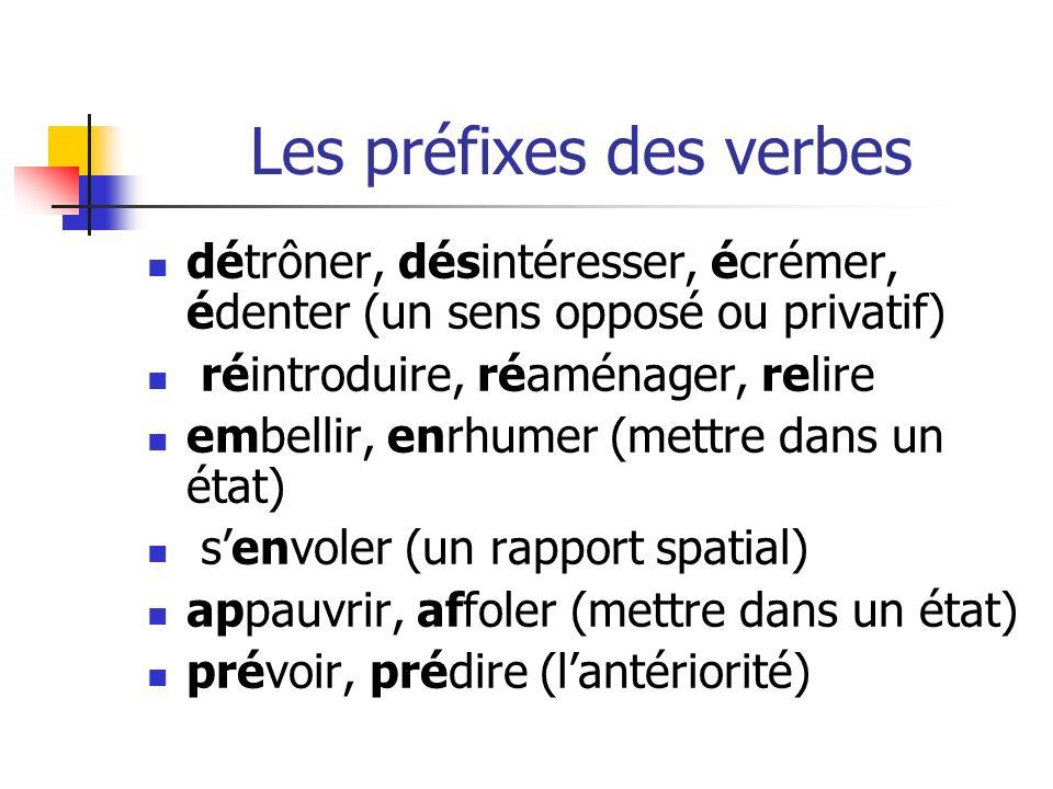 Les préfixes des verbes