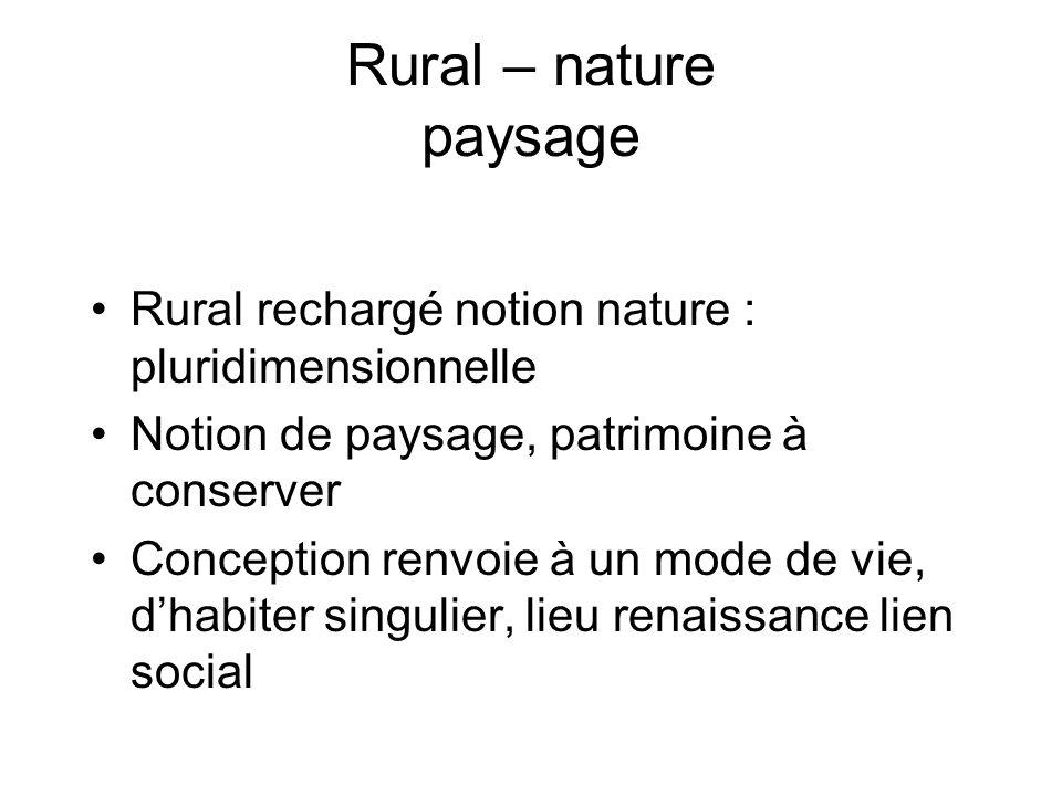 Rural – nature paysage Rural rechargé notion nature : pluridimensionnelle. Notion de paysage, patrimoine à conserver.