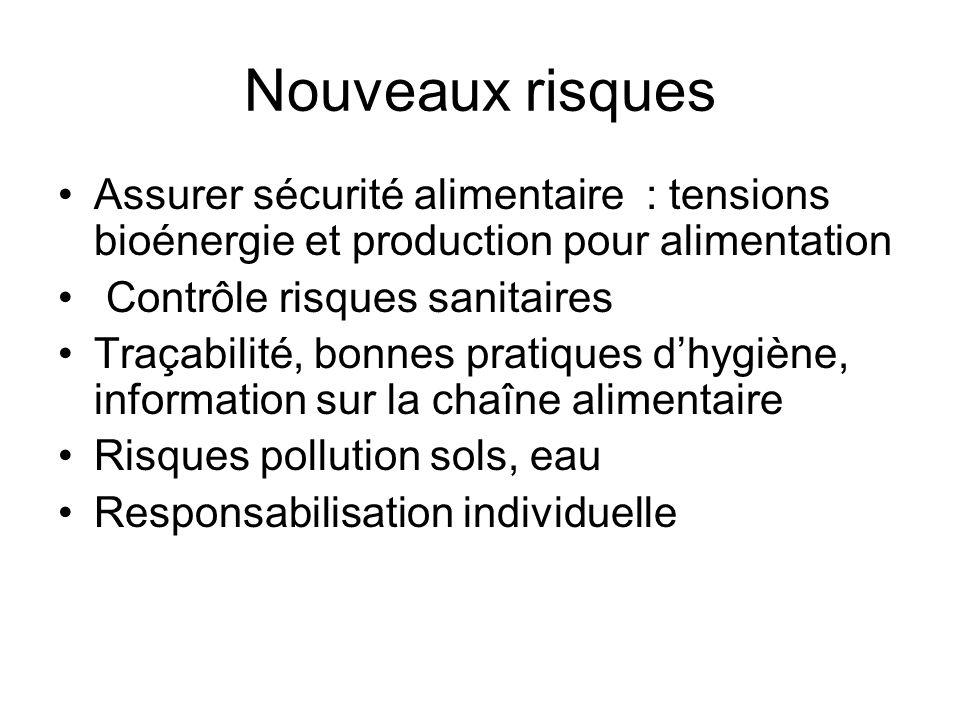Nouveaux risques Assurer sécurité alimentaire : tensions bioénergie et production pour alimentation.