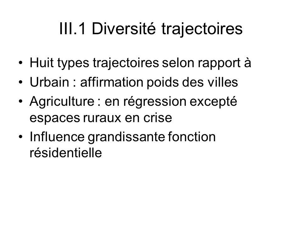 III.1 Diversité trajectoires