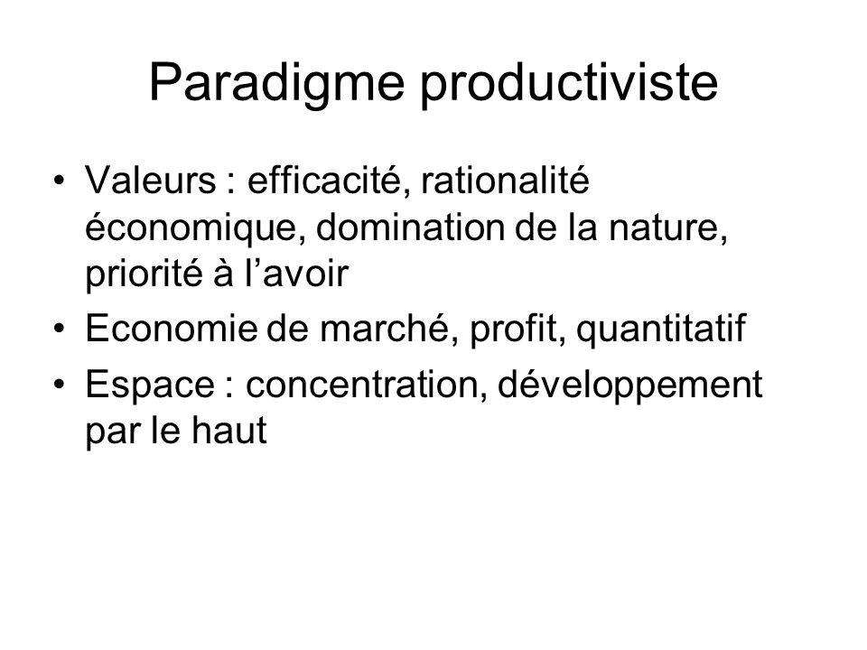 Paradigme productiviste
