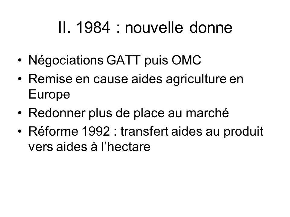 II. 1984 : nouvelle donne Négociations GATT puis OMC