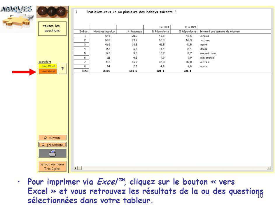 Pour imprimer via Excel™, cliquez sur le bouton « vers Excel » et vous retrouvez les résultats de la ou des questions sélectionnées dans votre tableur.