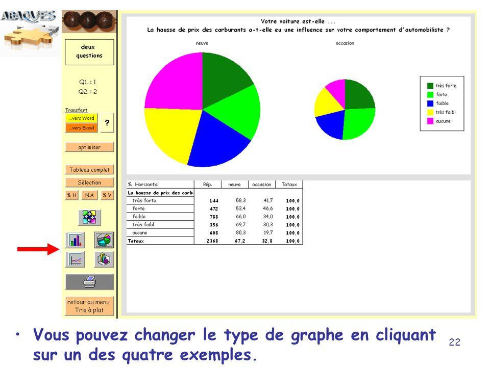 Vous pouvez changer le type de graphe en cliquant sur un des quatre exemples.