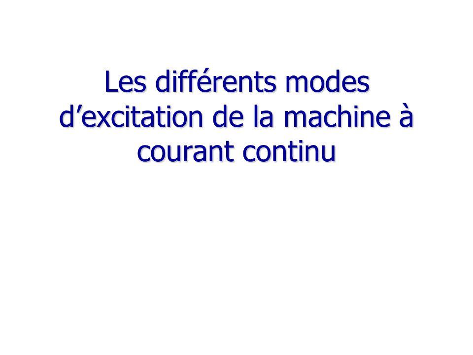 Les différents modes d'excitation de la machine à courant continu