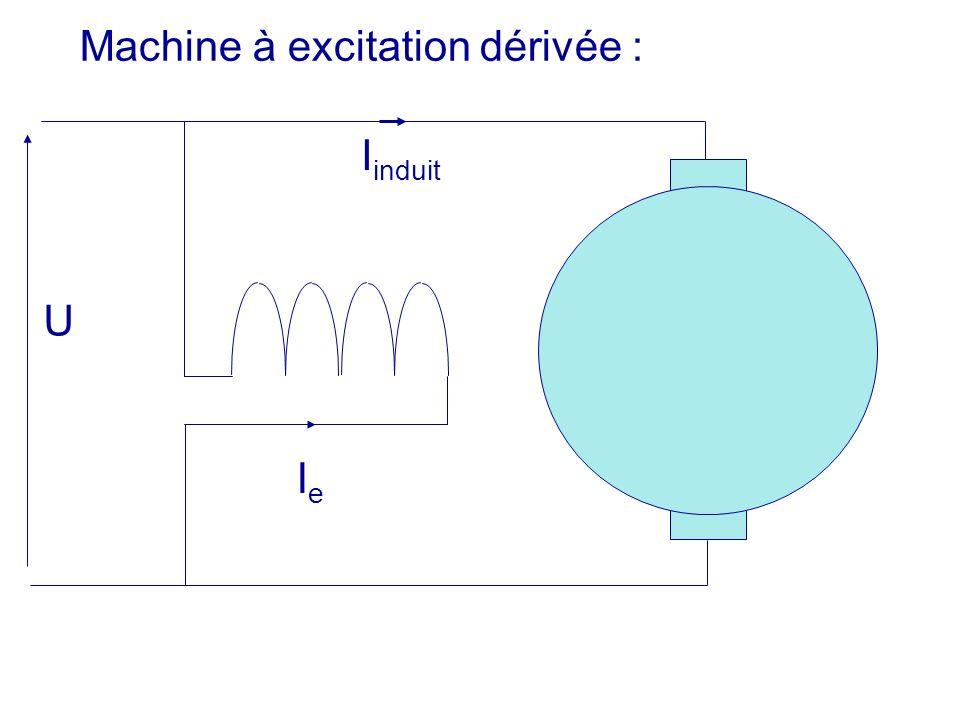 Machine à excitation dérivée :
