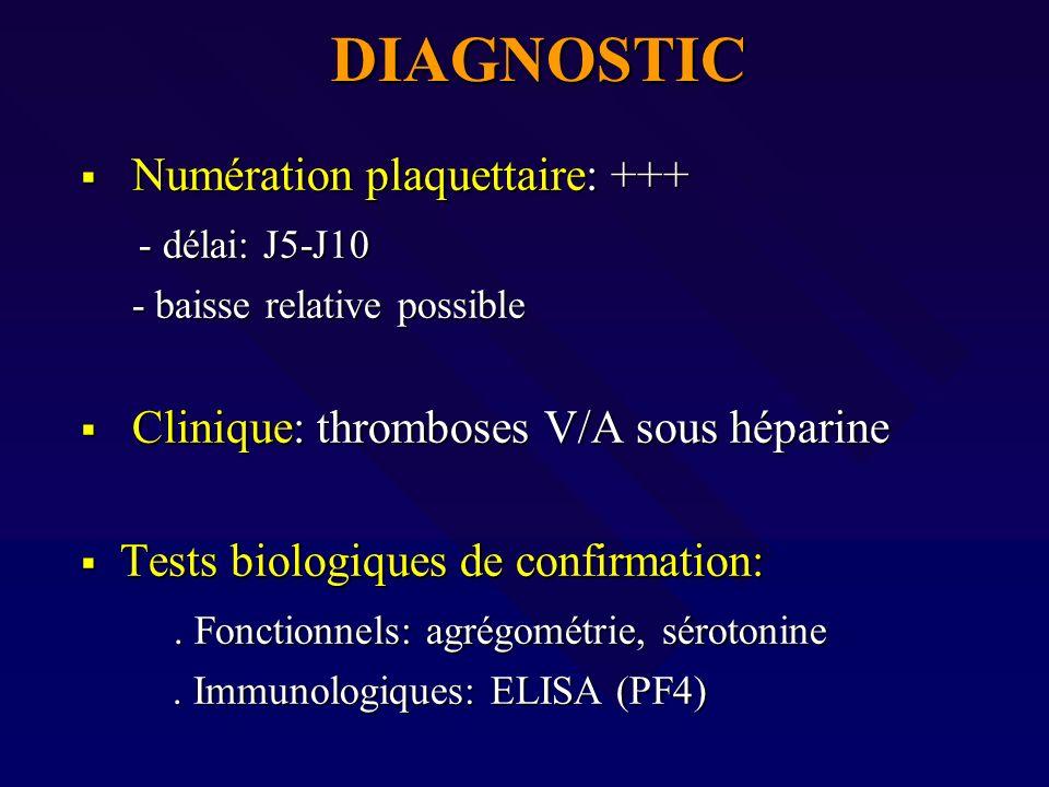 DIAGNOSTIC Numération plaquettaire: +++ - délai: J5-J10