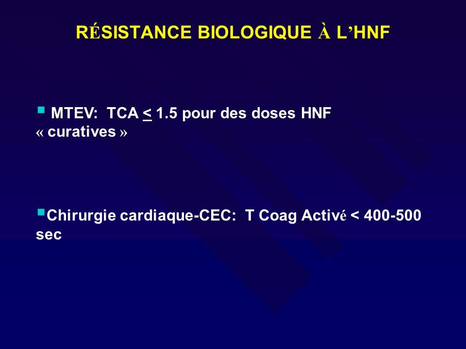 RÉSISTANCE BIOLOGIQUE À L'HNF