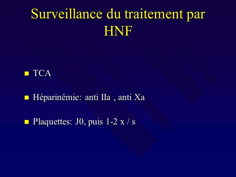 Surveillance du traitement par HNF