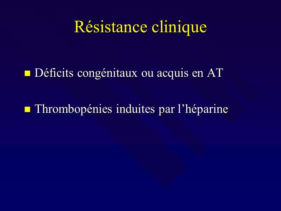 Résistance clinique Déficits congénitaux ou acquis en AT