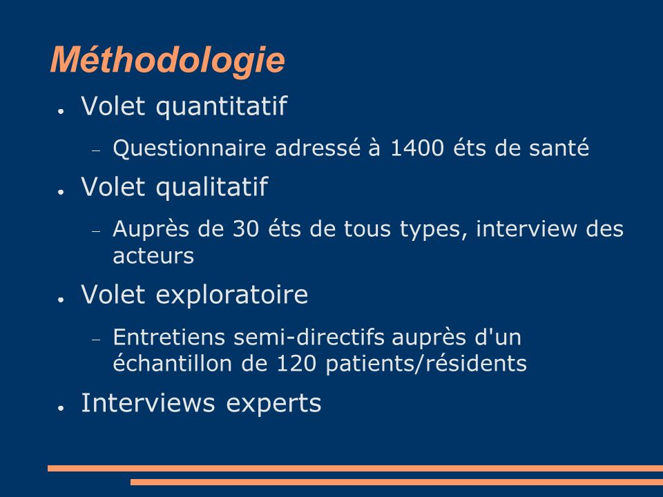 Méthodologie Volet quantitatif Volet qualitatif Volet exploratoire