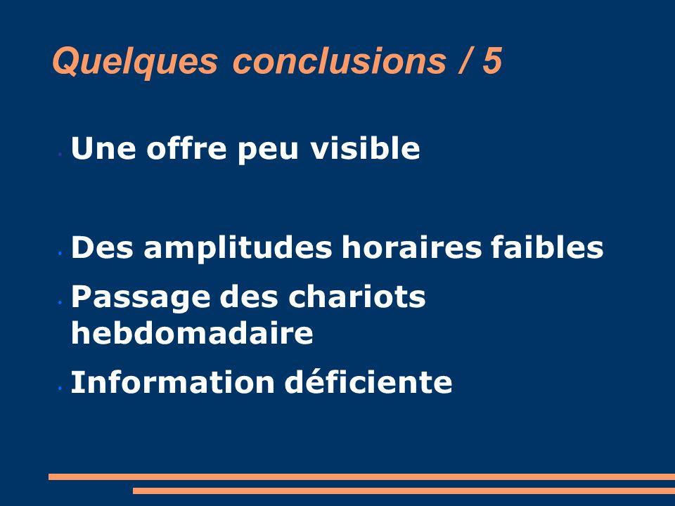 Quelques conclusions / 5
