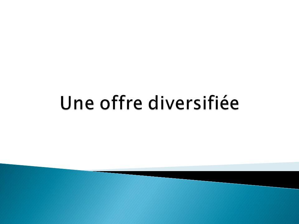 Une offre diversifiée