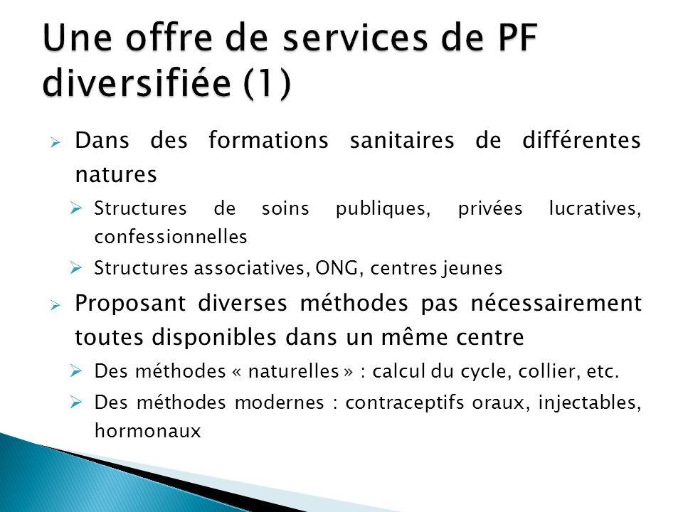 Une offre de services de PF diversifiée (1)