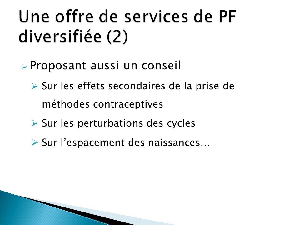 Une offre de services de PF diversifiée (2)